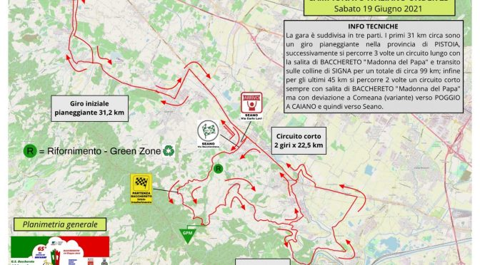 Campionato di ciclismo under 23 – Bacchereto 2021: tutte le informazioni tecniche
